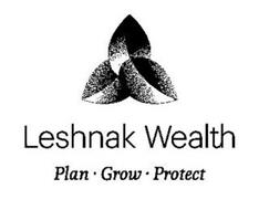 LESHNAK WEALTH PLAN · GROW · PROTECT