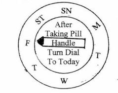 AFTER TAKING PILL HANDLE TURN DIAL TO TODAY M T W T F ST SN