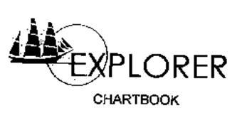EXPLORER CHARTBOOK