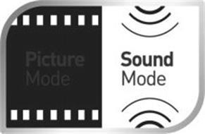 PICTURE MODE SOUND MODE