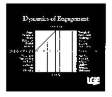 DYNAMICS OF ENGAGEMENT