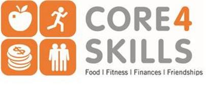 CORE4 SKILLS FOOD FITNESS FINANCES FRIENDSHIPS