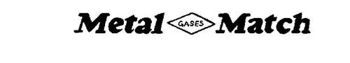 METAL GASES MATCH