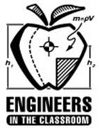 ENGINEERS IN THE CLASSROOM H1 H2 M=PV