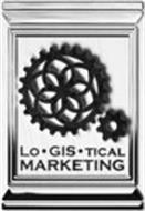 LO GIS TICAL MARKETING