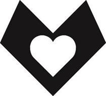 LovePop, Inc.