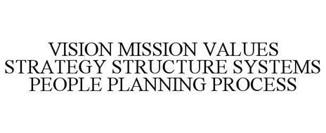 VISION MISSION VALUES STRATEGY STRUCTURE SYSTEMS PEOPLE PLANNING PROCESS
