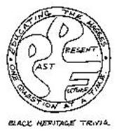 PAST PRESENT FUTURE EDUCATING THE MASSES ONE QUESTION AT A TIME. BLACK HERITAGE TRIVIA