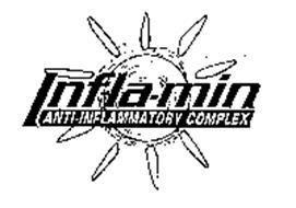 INFLA-MIN ANTI-INFLAMMATORY COMPLEX