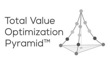 TOTAL VALUE OPTIMIZATION PYRAMID