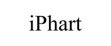 IPHART