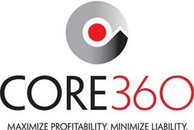 CORE360 AND MAXIMIZE PROFITABILITY. MINIMIZE LIABILITY.