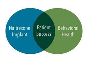 NALTREXONE IMPLANT PATIENT SUCCESS  BEHAVIORAL HEALTH