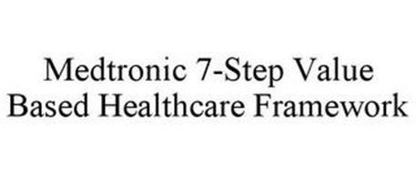 MEDTRONIC 7-STEP VALUE BASED HEALTHCARE FRAMEWORK