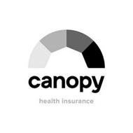 CANOPY HEALTH INSURANCE