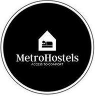 METROHOSTELS ACCESS TO COMFORT