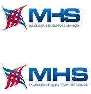 MHS EXCELLENCE IN SUPPORT SERVICES