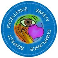 MIAMI JEWISH HEALTH EXCELLENCE SAFETY COMPLIANCE RESPECT