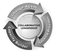 CHANGE AGENT CAPAPCITY BUILDER SERVICE PROVIDER COLLOBORATIVE LEADERSHIP