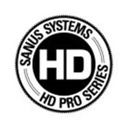 HD SANUS SYSTEMS HD PRO SERIES