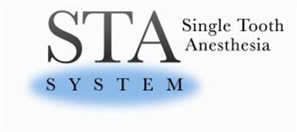 STA SINGLE TOOTH ANESTHESIA SYSTEM Trademark of Milestone ...