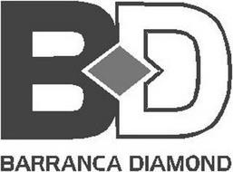 BD BARRANCA DIAMOND