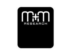 M+M RESEARCH