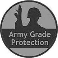 ARMY GRADE PROTECTION