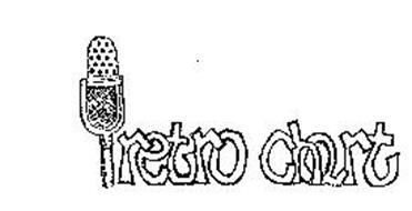 RETRO CHART