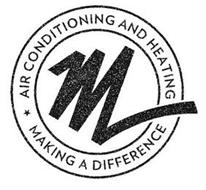 AIR CONDITIONING AND HEATING M MAKING A DIFFERENCE