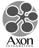 AXON INTEGRATION