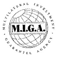Multilateral investment fund haiti office free-forex-ideas