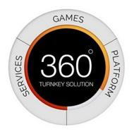 360° ILOTTERY SOLUTIONS SERVICES GAMES PLATFORM