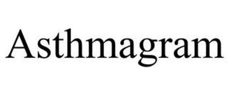 ASTHMAGRAM