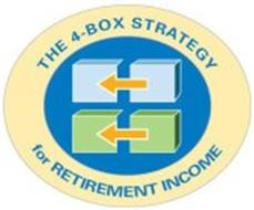 THE 4-BOX STRATEGY FOR RETIREMENT INCOME