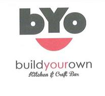 BYO BUILD YOUR OWN KITCHEN & CRAFT BAR