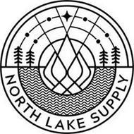 NORTH LAKE SUPPLY