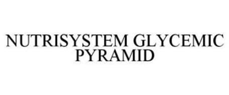 Glycemic Index Nutrisystem Meal Plan
