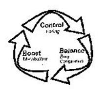 CONTROL EATING BALANCE BODY COMPOSITION BOOST METABOLISM