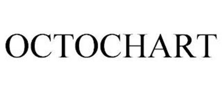 OCTOCHART