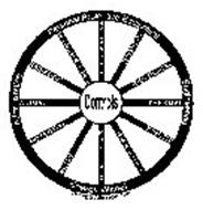 ENERGY WHEEL OMEGA ALLIANCE, INC CONTROLS ADMINISTRATION PERSONAL PROTECTIVE EQUIPMENT ENGINEERING POTENTIAL NOISE MULTIPLE GRAVITY KINETIC THERMAL BIOLOGICAL CHEMICAL HYDRULIC ELECTRICAL RADIATION ANIMAL