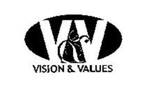 V&V VISION & VALUES