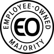 EMPLOYEE-OWNED EO MAJORITY