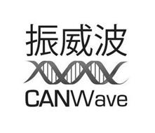 CANWAVE