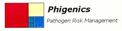 PHIGENICS PATHOGEN RISK MANAGEMENT
