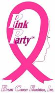 PINK PARTY BREAST CANCER POUNDATION, INC.