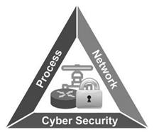 PROCESS NETWORK CYBER SECURITY