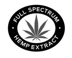 · FULL SPECTRUM · HEMP EXTRACT