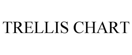 TRELLIS CHART