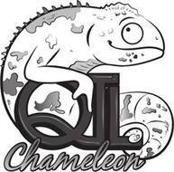 QTL CHAMELEON
